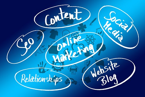 Online marketing or Internet Marketing is more Efficient, Inexpensive and Faster